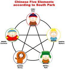 5esouthpark